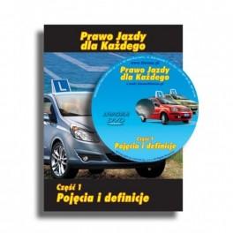 DVD: Pojęcia i definicje