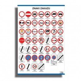 Plansza B1: Znaki drogowe...