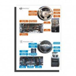 Plansza B1: Nissan Micra,...