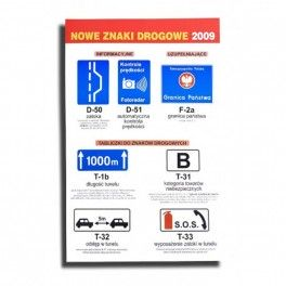 Plansza B3: Nowe znaki drogowe